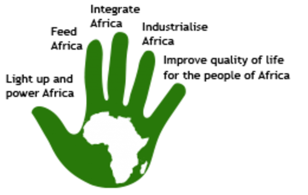 afdb 2020 saga corruption allegations